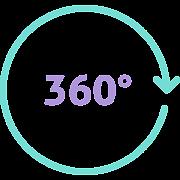 Obrotowa głowica 360°