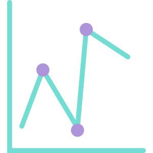 Wykresy i statystyki